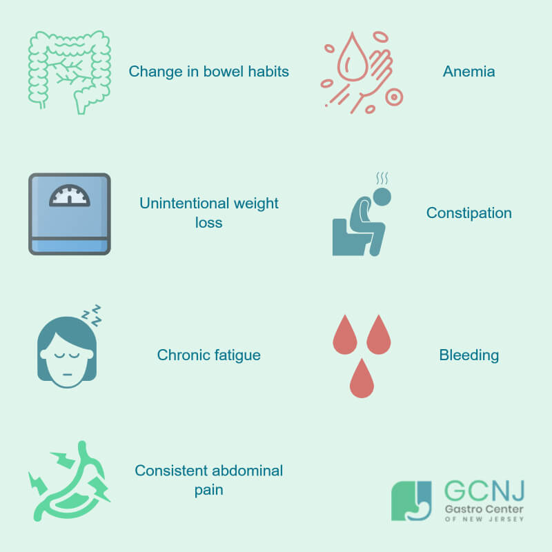 All Symptoms Of Colon Cancer In Women